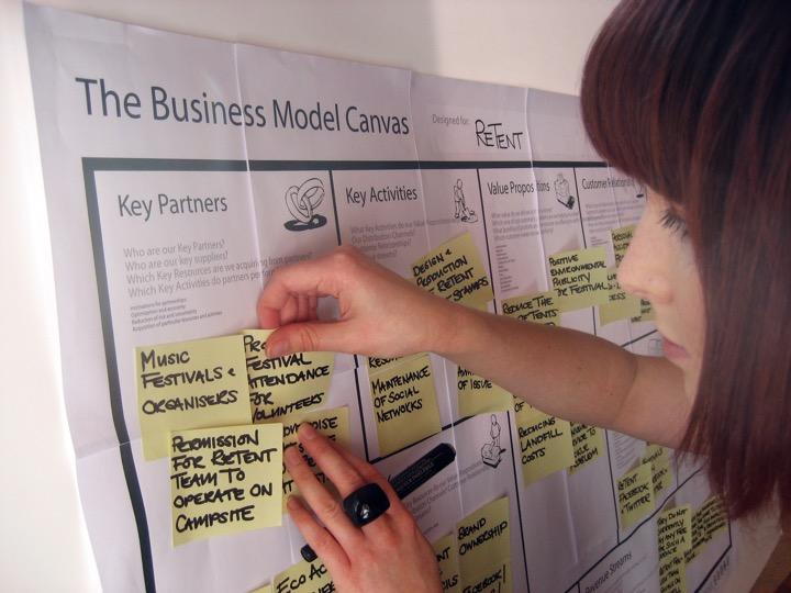 buisness-model-canvas